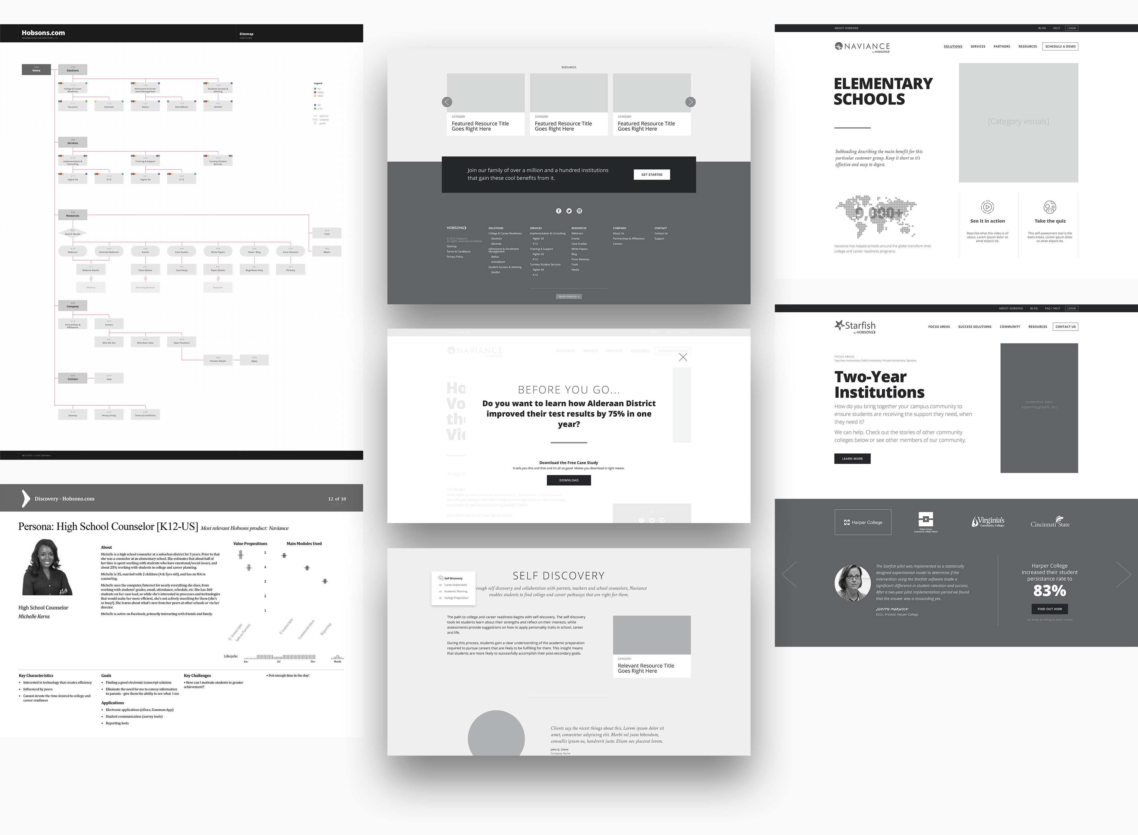 Wireframes for various projects