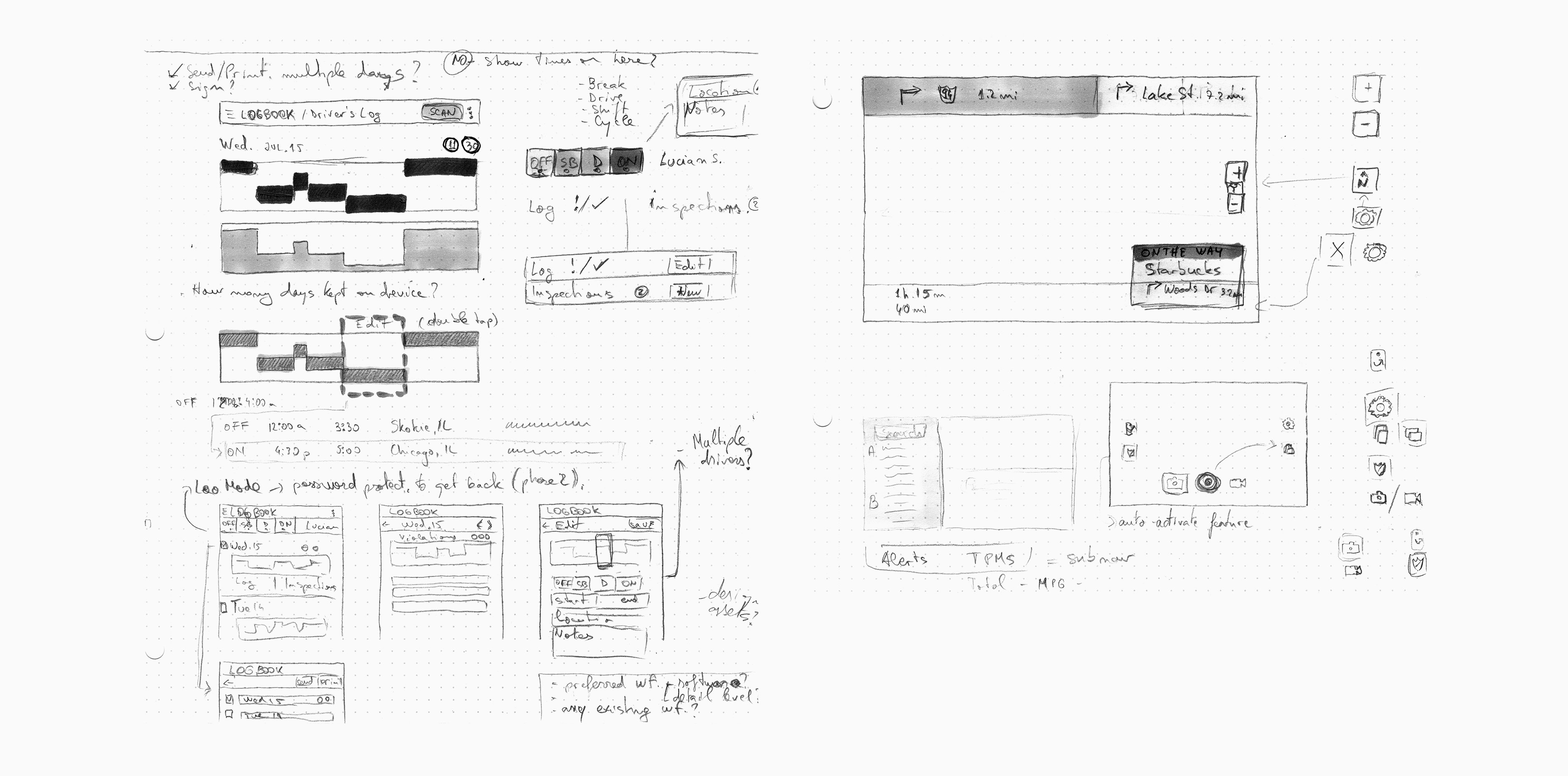 Wireframes sketches